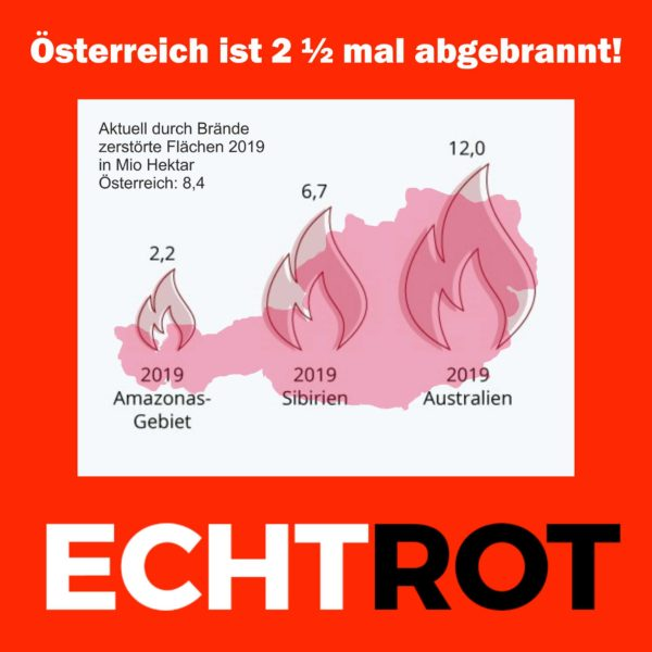 Österreich ist 2 ½ mal abgebrannt!