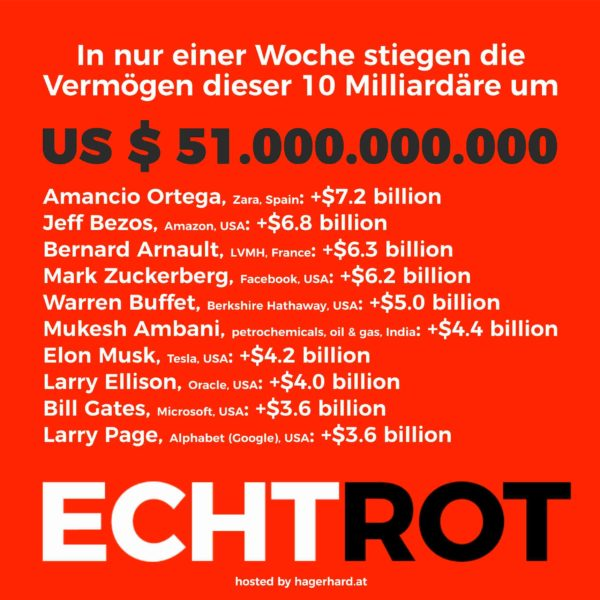 US $ 51.000.000.000